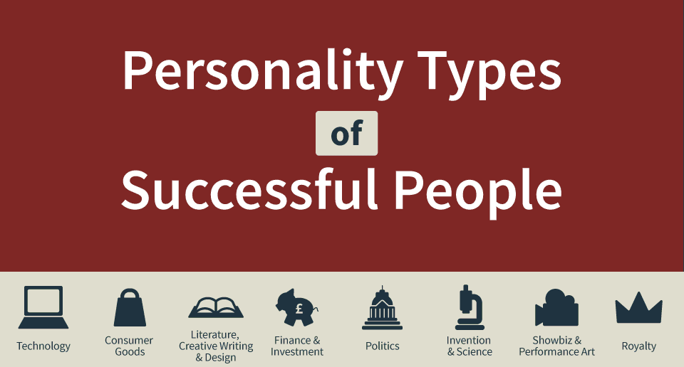 personality types of successful people infographic